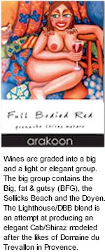 http://www.arakoonwines.com.au/ - Arakoon - Tasting Notes On Australian & New Zealand wines